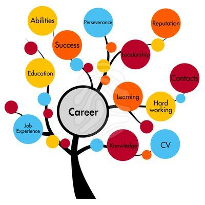 What Is the Importance of Resume Writing? Chroncom